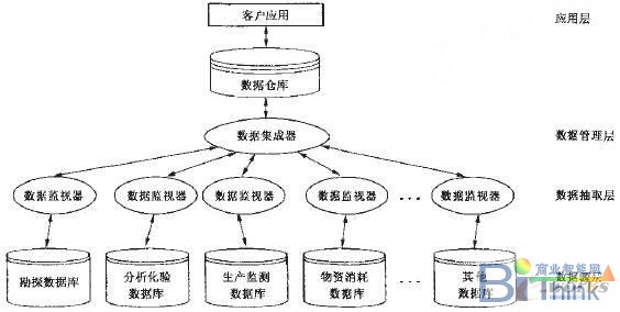 简述dw检验的基本步骤